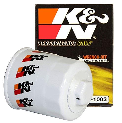 Best Oil Filters 2020  Cartridge  U0026 Spin